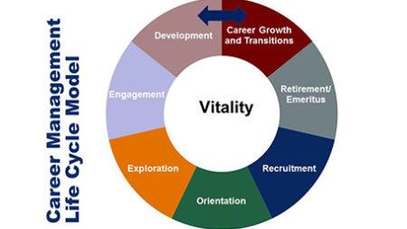 Vitality at the University of Virginia.